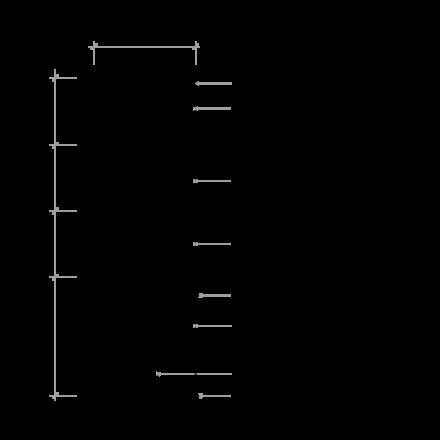 Revizní šachta plastová Plastbest DN160/480x1500 - rozměry z čelního pohledu
